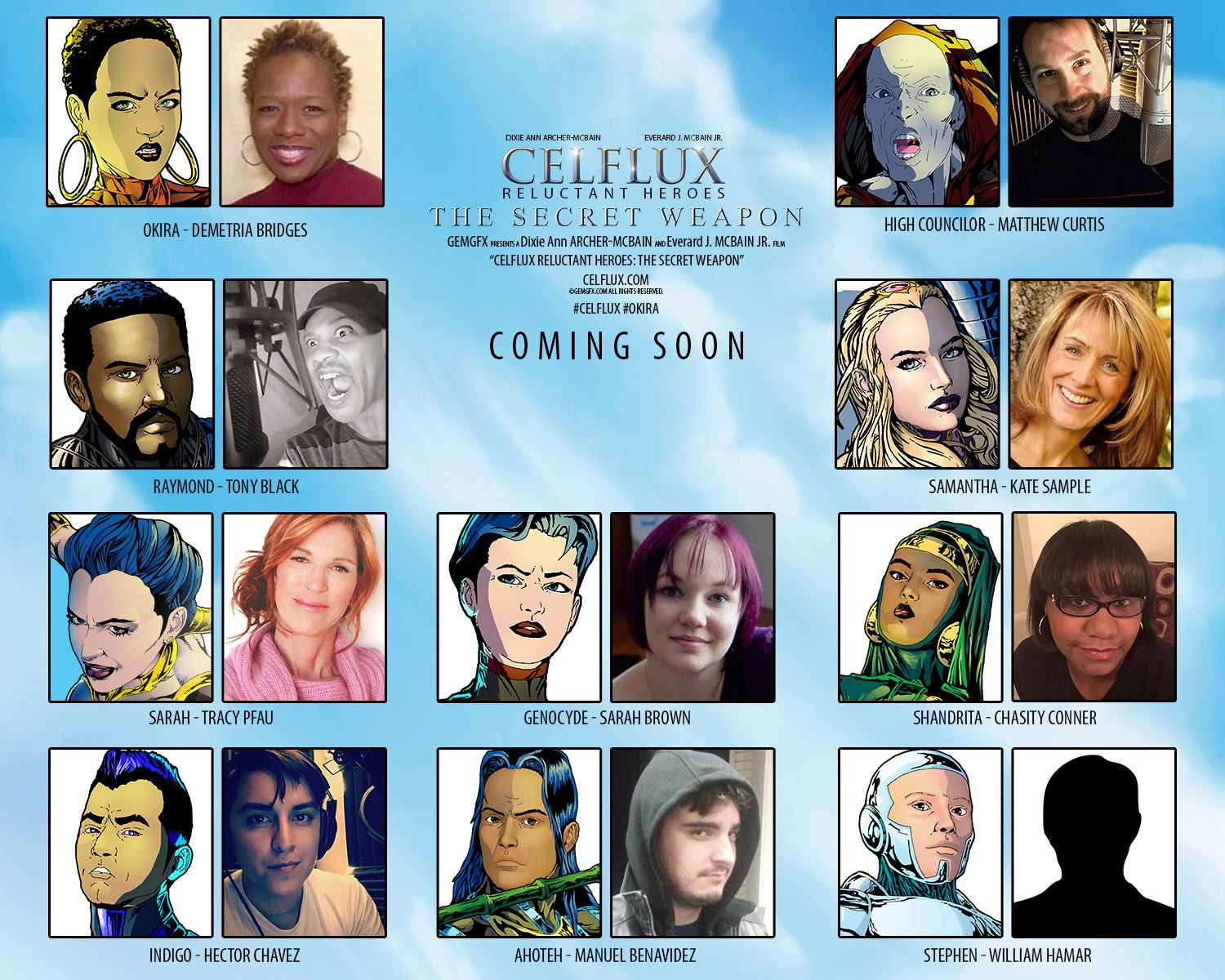 Celflux Voice Cast